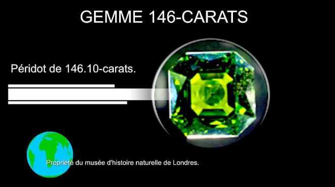 Peridot146carats